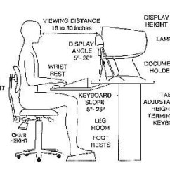 Ergonomic Workstation Diagram Ml320 Engine Computer Workstations Ergonomics Monitor