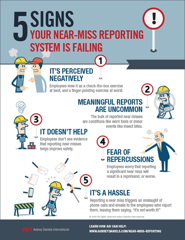 workplace near miss incident report