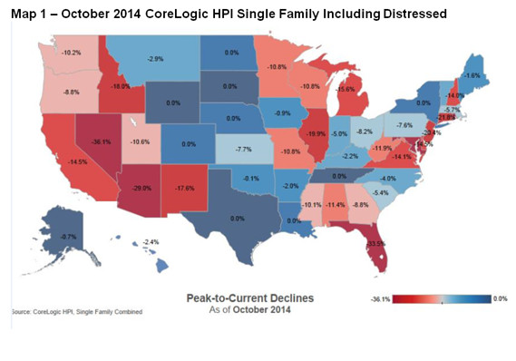 State by State recovery of housing market