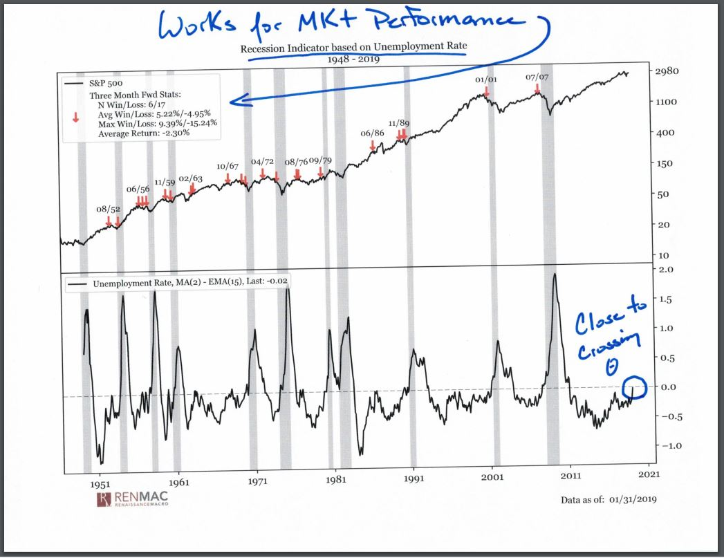 hight resolution of renaissance macro research