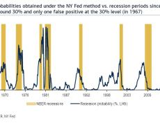 Why the coronavirus outbreak is delivering a fresh dose of recession fear to the stock market