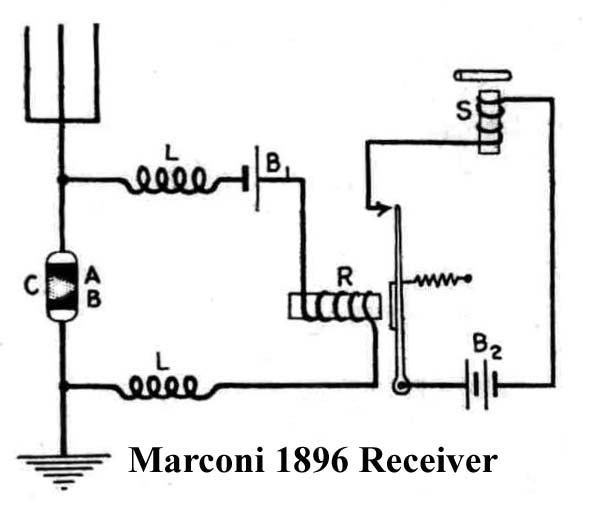 Bmw Z1 Wiring Diagram. bmw z1 wiring diagram 2003 bmw z3