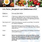 Vergleich von Diätformen 13BCM 150x150 - Info-Reihe: Vergleich von Diätformen