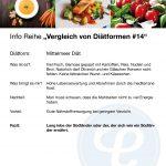 Vergleich von Diätformen 14Mittelmeer 150x150 - Info-Reihe: Vergleich von Diätformen
