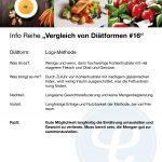 Vergleich von Diätformen 16Logi 150x150 - Info-Reihe: Vergleich von Diätformen