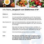 Vergleich von Diätformen 19modifiFasten 150x150 - Info-Reihe: Vergleich von Diätformen