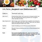 Vergleich von Diätformen 21TrennkostHay 150x150 - Info-Reihe: Vergleich von Diätformen