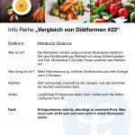 Vergleich von Diätformen 22Metabolic 150x150 - Info-Reihe: Vergleich von Diätformen