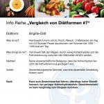 Vergleich von Diätformen 7Brigitte 150x150 - Info-Reihe: Vergleich von Diätformen