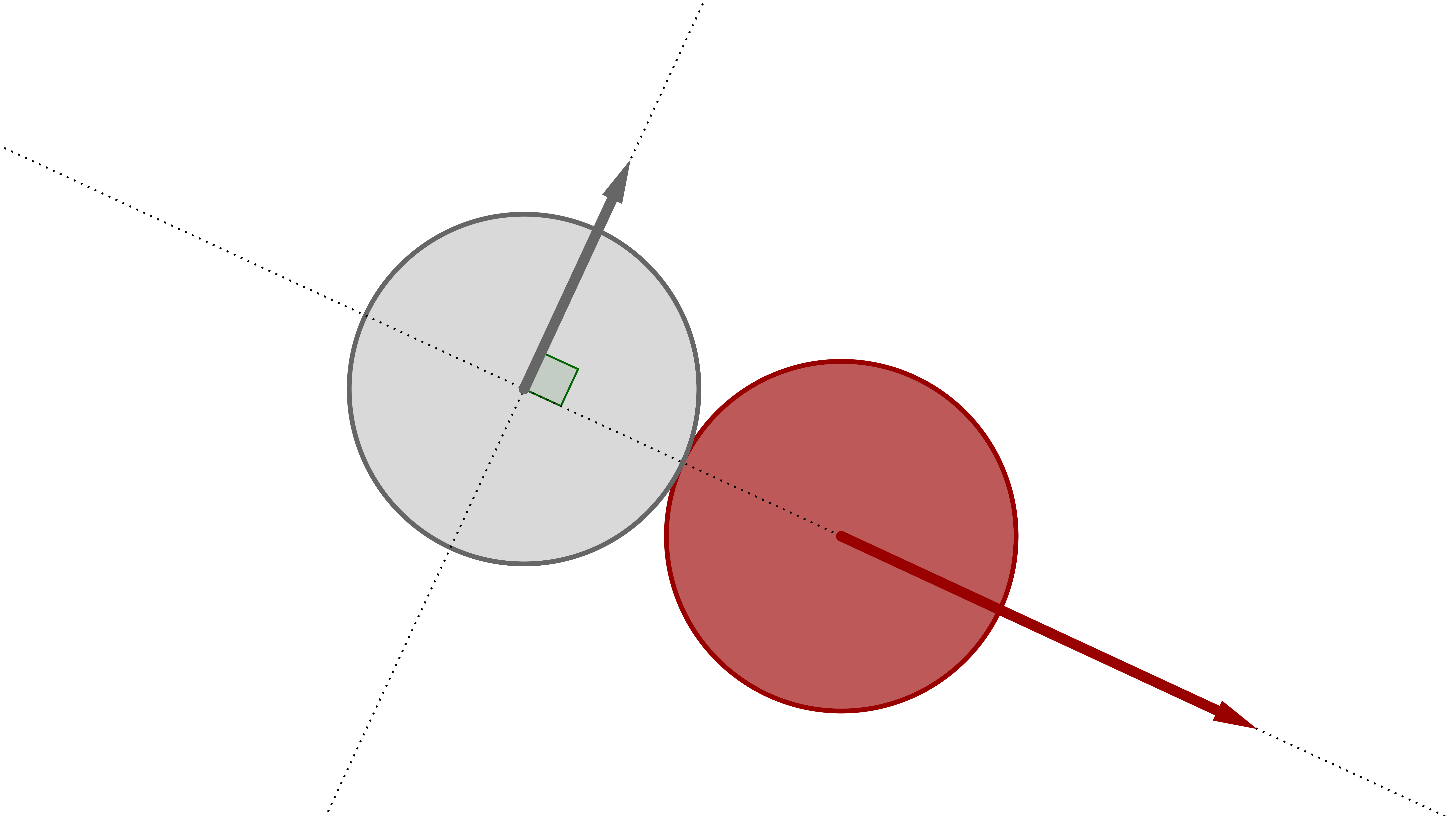 Billiards And The Pythagorean Theorem