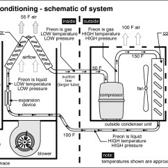 Air Conditioner Wiring Diagram Troubleshooting Ao Smith Promax Technical Eichten Service And Repair