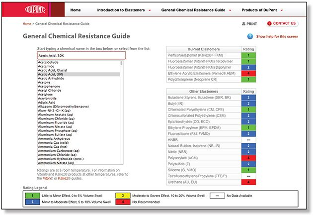 General chemical resistance also elastomer selection tool dupont guide rh