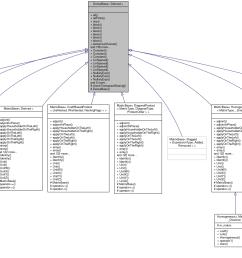 inheritance graph [ 2281 x 1175 Pixel ]
