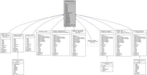 small resolution of inheritance graph