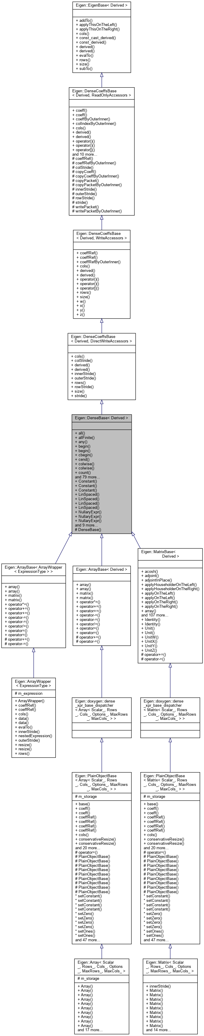 medium resolution of inheritance graph