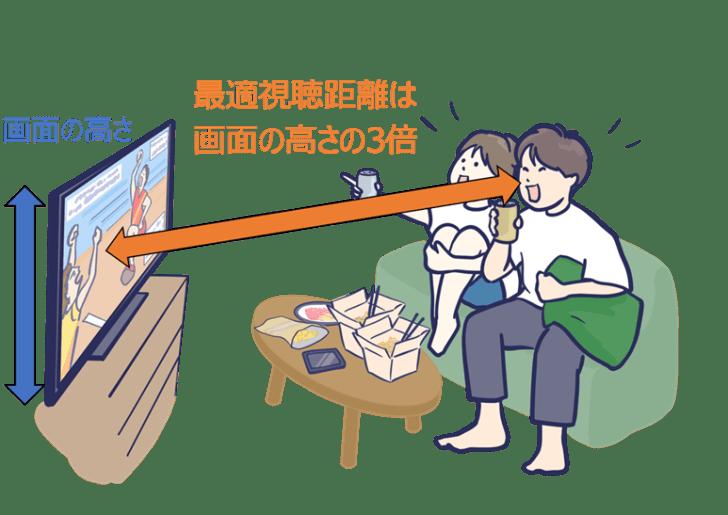 テレビを見るための最適な視聴距離