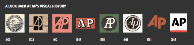 AP logo evolution