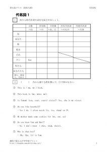 名詞・代名詞 | 中學生の英文法ドリル