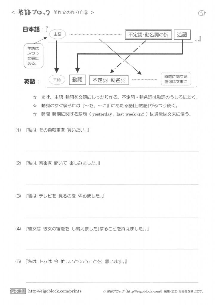 英作文の作り方3