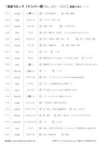 英単語 1 134語 を学ぼう 英語を 無料で 学べる 英語ブロック