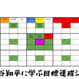 1111799d2b1173a21b3286236b1a93be - 【上級編】TOEIC800点向け参考書 頂上制覇 リスニングPart3&4