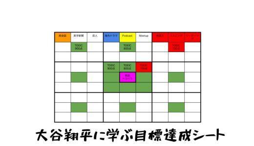 【2020年版】大谷翔平に学ぶ目標達成シート
