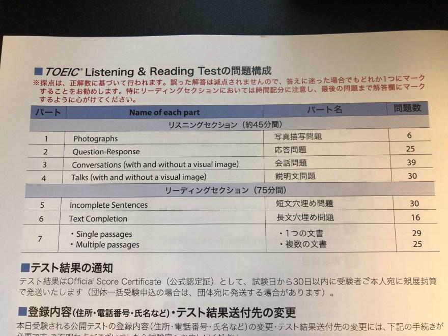 IMG 2123 - 【中級編】TOEICパート別対策 Part3まとめ