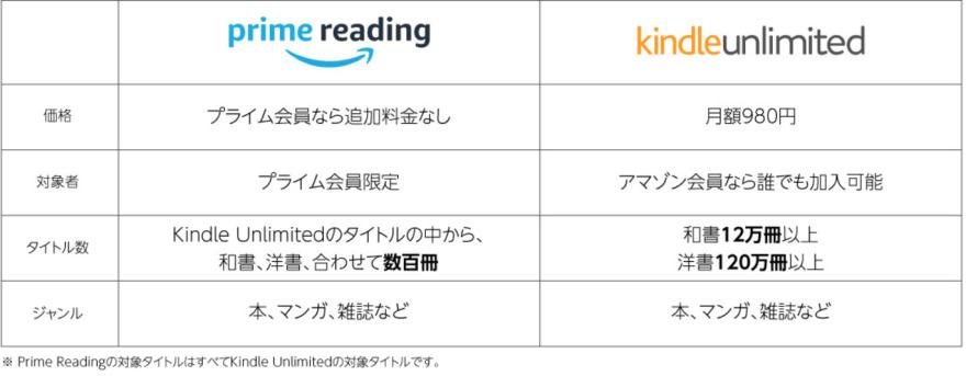 1032a152a57f5846d4dbce6b89ab6393 - 【おすすめ厳選10冊】Kindleアプリで英語を効率的に学ぶ
