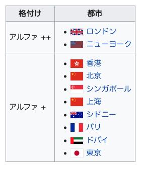 1feed086edf15fc787941aa7c3d4b958 - 【コラム】シンガポール英語『Singlish』の特徴ってどんなの?