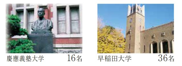 慶應義塾大学:16名、早稲田大学:36名
