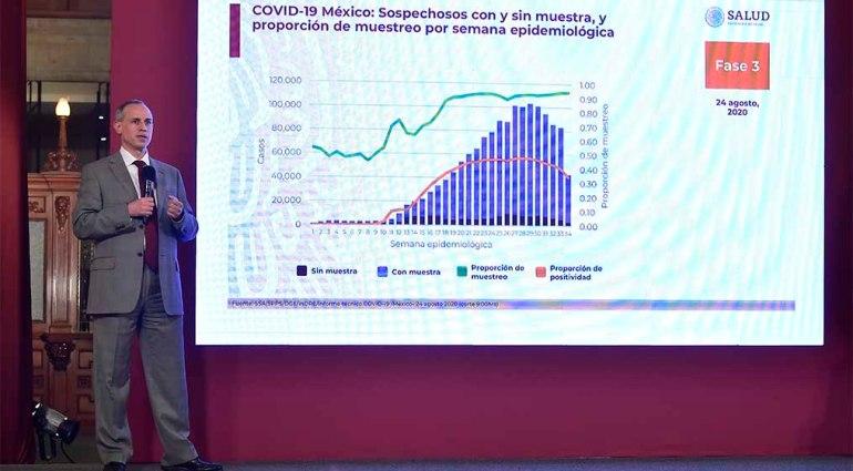 20200824-Conferencia-de-prensa-informe-diario-sobre-coronavirus-covid-19-en-Mexico-666