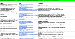 Screen shot of Google Spreadsheet listing DS/CC video resources