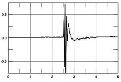 shock signal