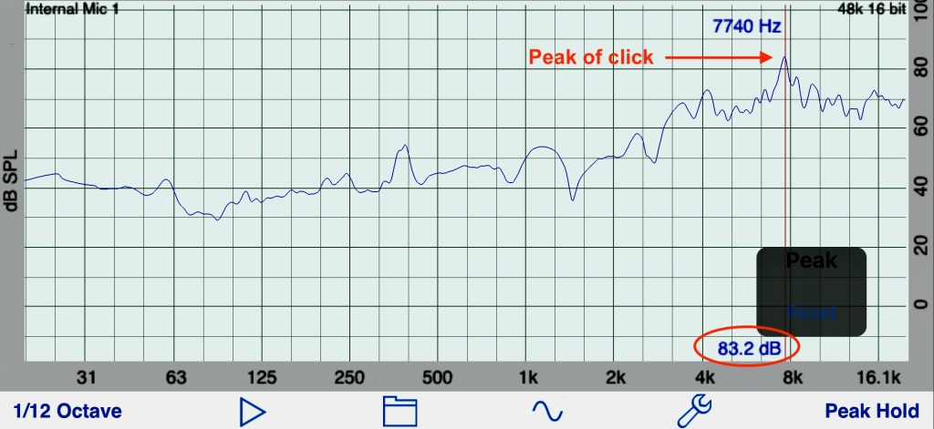 Sound pressure level graph with frequency on the x axis showing the SPL of the peak of the collar noise at 83.2 dB