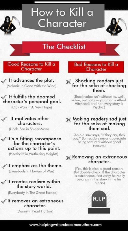 Nifty infographic from helpingwritersbecomeauthors.com on what's a good or bad reason for killing off a character.