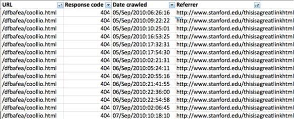 Un archivo de error log filtrado con una hoja de cálculo