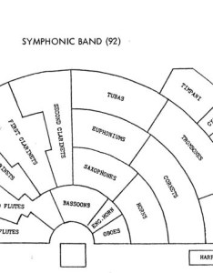 Old style band setup continuation from da also view topic trumpet rh trumpetherald
