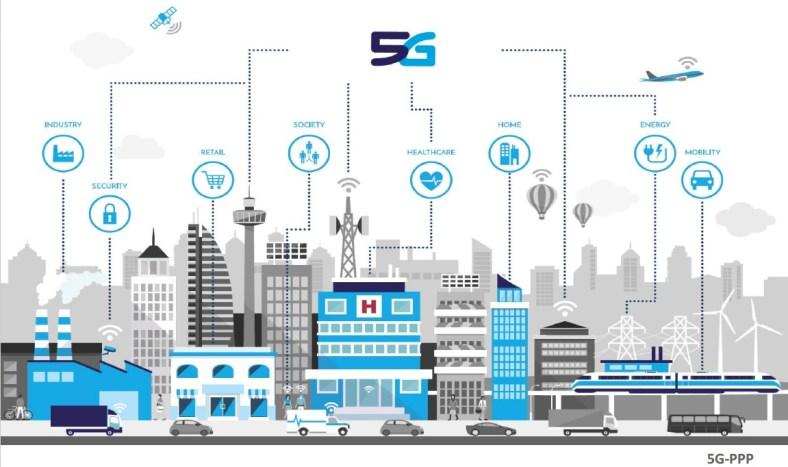 5G - over alt til alt