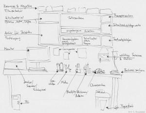 Skizze des Regal mit vielen Fächern und des Schreibtischs