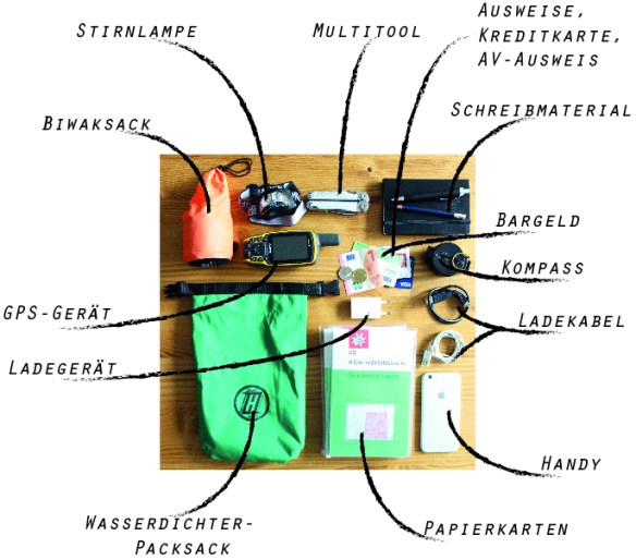 Ausrüstung-Deckel