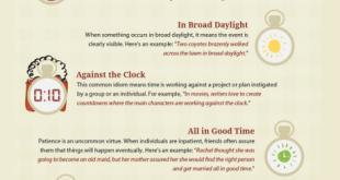 12 idioms relacionados con el tiempo