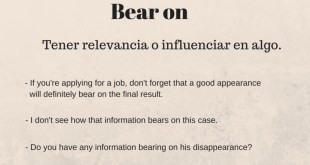 Phrasal Verb of the Day - Bear On