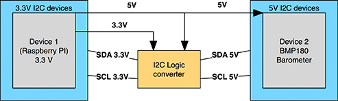 I2C logic level converter – Building our own | Einhugur Tech