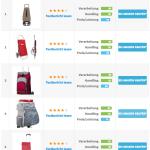 Einkaufstrolley Vergleichstabelle | Einkaufstrolley-Vergleich.de / Weihnachtsgeschenk - Einkaufstrolley Teil 4