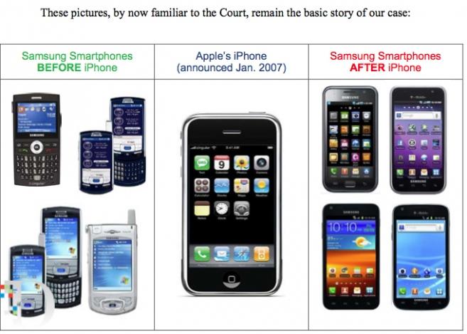 Samsung símar fyrir og eftir iPhone