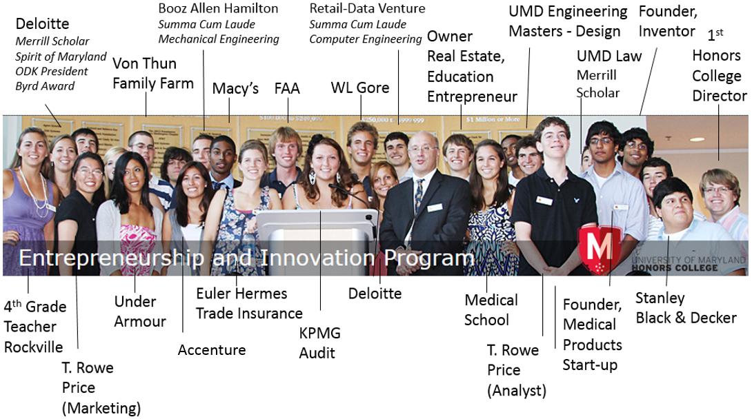 Entrepreneurship Innovation Program
