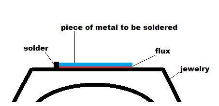 soldering graphic