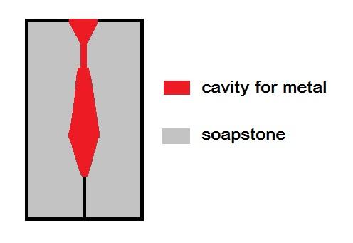 soapstonemoldlayout