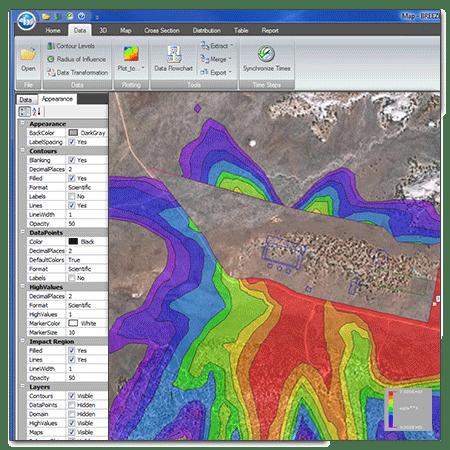 BREEZE 3D Analyst Data Visualization