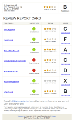 review_report_card